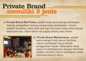 jenis-private-brand-coffee-break-management-indonesia-malang-waralaba-franchise